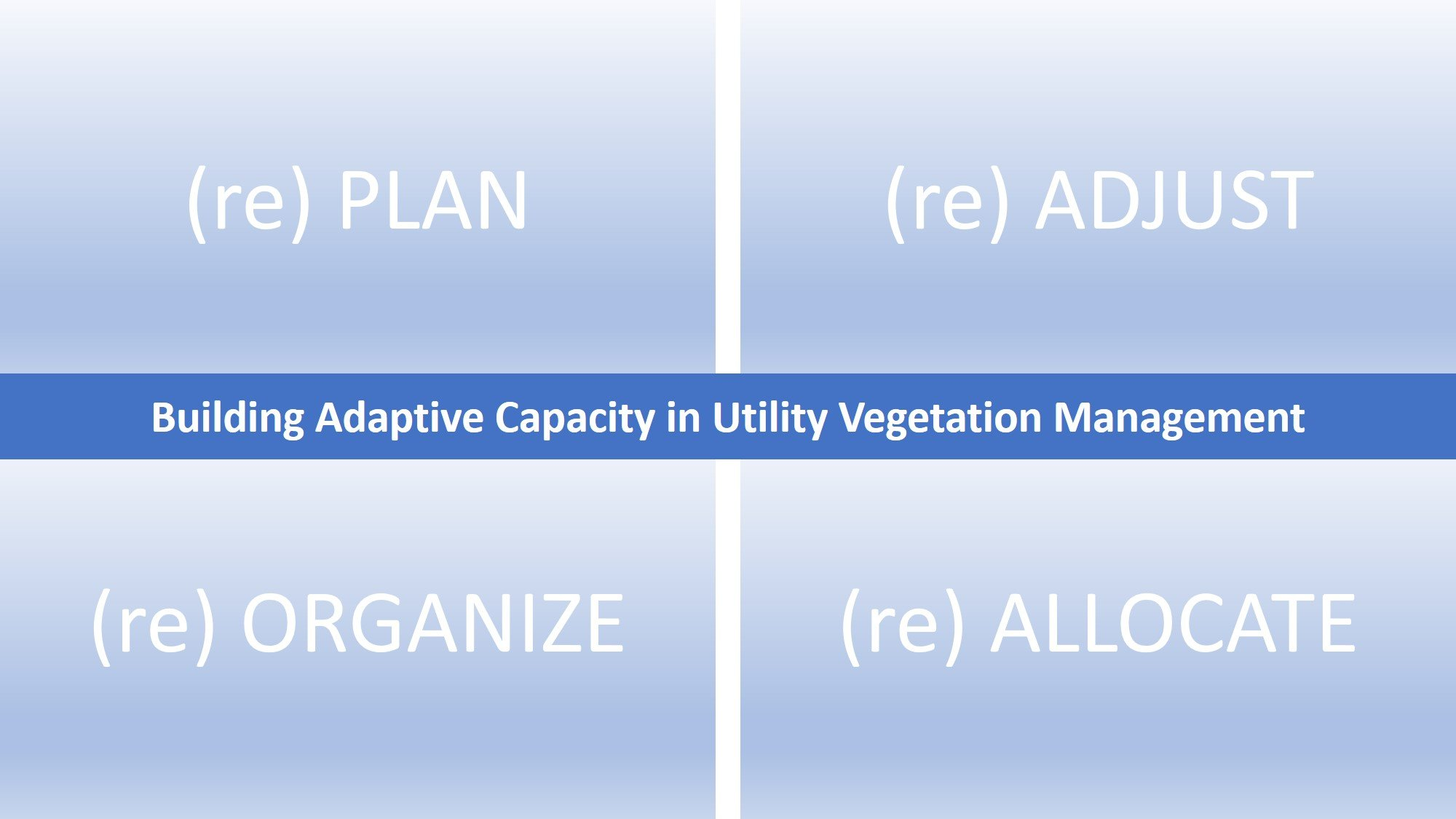 We Hire and Train for Safety with Adaptive Capacity